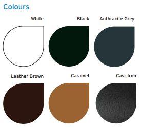 guttering colours