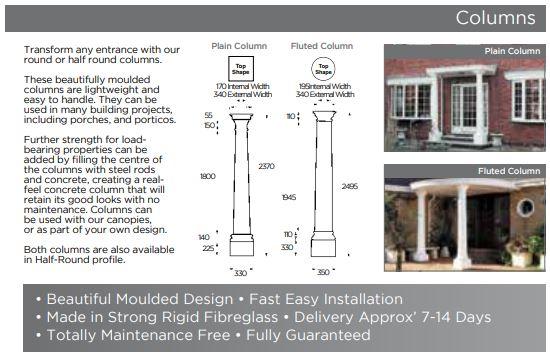 GRP Columns